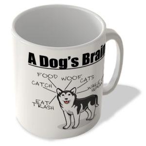 A Dog's Brain – Eat Trash, Catch, Food, Woof, Cats, Wake Up Human – Mug