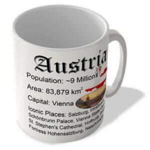 Austria – Fun Facts – White Background – Mug